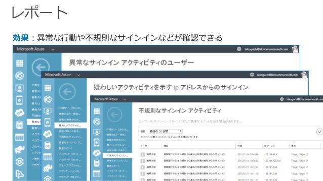 リスクベース認証で不審な ふるまいをいち早く検出 Azure Active Directory Identity Protection (Azure AD IP)