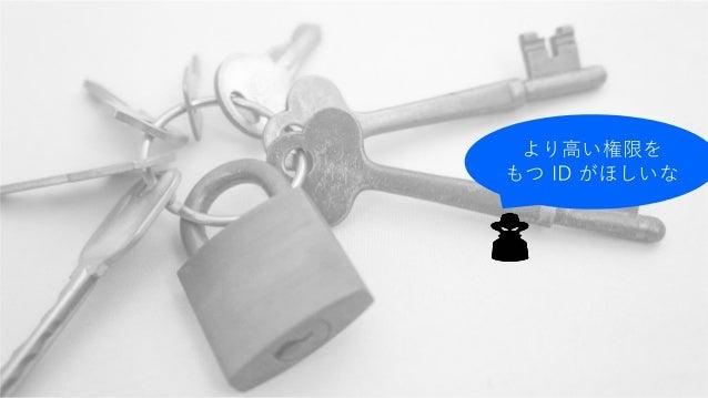特権ロールの設定や利用状況を監査