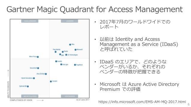 Azure Active Directory Domain Service Active Directory Domain Service on Cloud (Azure) 主な特徴 • クラウド上に IaaS で ドメインコントローラーを構築...