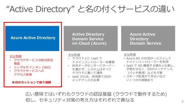 アプリケーション統合認証 Azure Active Directory の役割 利便性の向上