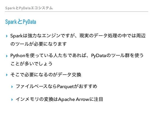 Spark PyData ▸ pandas CSV Spark Spark pandas … ▸ Spark - pandas ▸ pandas → Spark … ▸ Apache Arrow