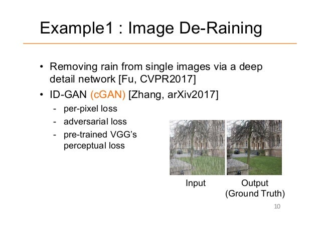 DLHacks 実装]Perceptual Adversarial Networks for Image-to-Image Transf…