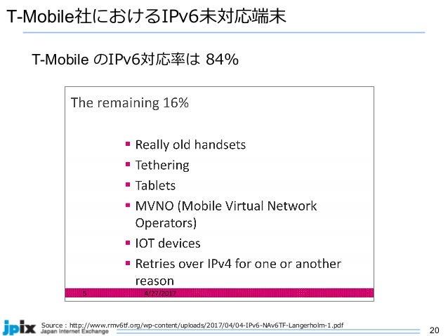 20 T-Mobile社におけるIPv6未対応端末 T-Mobile のIPv6対応率は 84% Source : http://www.rmv6tf.org/wp-content/uploads/2017/04/04-IPv6-NAv6TF-...