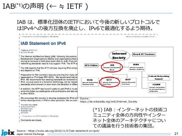 21 IAB(*1)の声明 (← ≒ IETF ) Source : https://www.iab.org/2016/11/07/iab-statement-on-ipv6/ IAB は、標準化団体のIETFにおいて今後の新しいプロトコルで ...