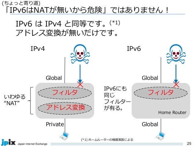 25 (ちょっと寄り道) 「IPv6はNATが無いから危険」ではありません ! IPv6 は IPv4 と同等です。(*1) アドレス変換が無いだけです。 Private IPv4 フィルタ Global Home Router Global ...
