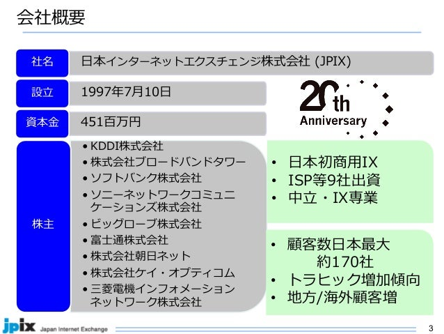 IPv6 最新動向 〜世界共通語で最適化が進むインターネット〜 Slide 3