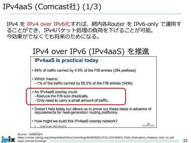 32 IPv4aaS (Comcast社) (1/3) Source : NANOG64 https://www.nanog.org/sites/default/files//meetings/NANOG64/1031/20150603_Fie...