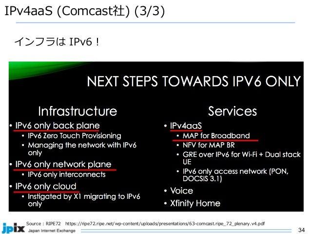 34 IPv4aaS (Comcast社) (3/3) Source : RIPE72 https://ripe72.ripe.net/wp-content/uploads/presentations/63-comcast.ripe_72_pl...