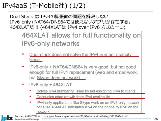 35 IPv4aaS (T-Mobile社) (1/2) Source : APRICOT2014 https://conference.apnic.net/data/37/464xlat-apricot-2014_1393236641.pdf...