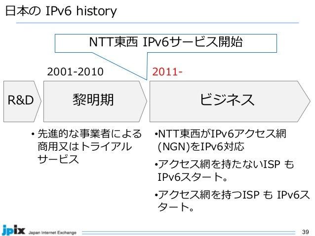 39 ⽇本の IPv6 history 黎明期 ビジネス 2001-2010 2011- •NTT東⻄がIPv6アクセス網 (NGN)をIPv6対応 •アクセス網を持たないISP も IPv6スタート。 •アクセス網を持つISP も IPv6ス...