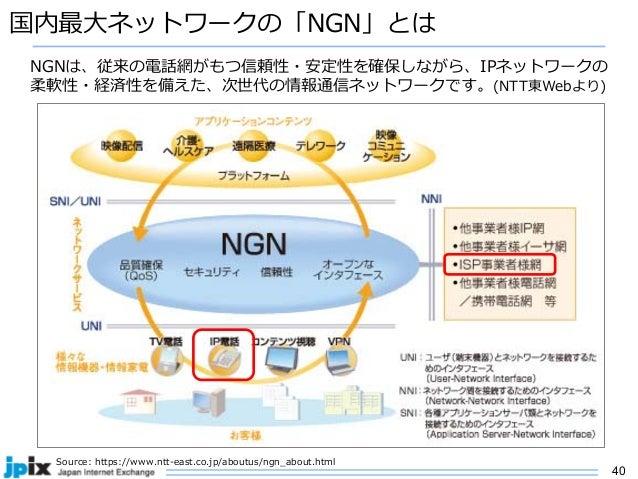 40 国内最⼤ネットワークの「NGN」とは Source: https://www.ntt-east.co.jp/aboutus/ngn_about.html NGNは、従来の電話網がもつ信頼性・安定性を確保しながら、IPネットワークの 柔軟性...