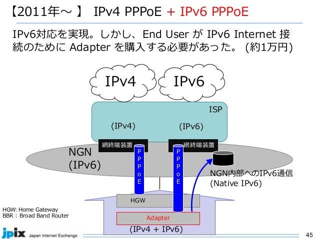 45 NGN (IPv6) 【2011年〜 】 IPv4 PPPoE + IPv6 PPPoE IPv6 IPv6対応を実現。しかし、End User が IPv6 Internet 接 続のために Adapter を購⼊する必要があった。 (...