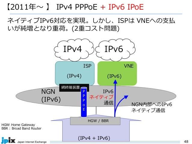 48 ISP NGN (IPv6) 【2011年〜 】 IPv4 PPPoE + IPv6 IPoE IPv6 HGW: Home Gateway BBR : Broad Band Router HGW (IPv4 + IPv6) VNE IP...