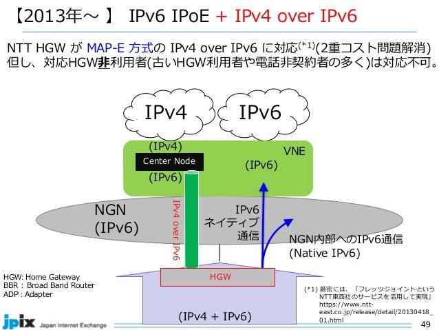 49 NGN (IPv6) 【2013年〜 】 IPv6 IPoE + IPv4 over IPv6 IPv6 NTT HGW が MAP-E ⽅式の IPv4 over IPv6 に対応(*1)(2重コスト問題解消) 但し、対応HGW⾮利⽤者...