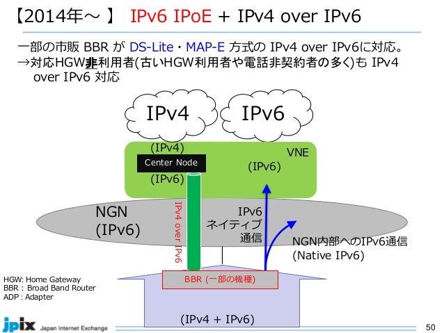 50 NGN (IPv6) 【2014年〜 】 IPv6 IPoE + IPv4 over IPv6 IPv6 ⼀部の市販 BBR が DS-Lite・MAP-E ⽅式の IPv4 over IPv6に対応。 →対応HGW非利用者(古いHGW利...