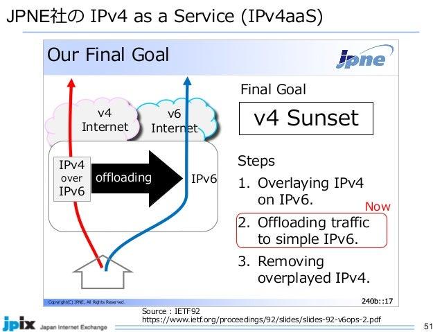 51 JPNE社の IPv4 as a Service (IPv4aaS) ),C E G , 142 GF F EI : ) 3 E . 7 C7 I 6 F GI( 0 G E G I 0 G E G 142 04I CI E 04I( C...