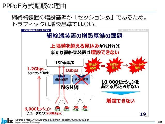 59 PPPoE⽅式輻輳の理由 Source : http://www.soumu.go.jp/main_content/000478903.pdf 網終端装置の増設基準が「セッション数」であるため。 トラフィックは増設基準ではない。