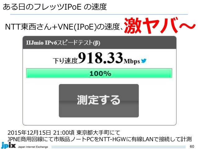 60 ある⽇のフレッツIPoE の速度 2015年12⽉15⽇ 21:00頃 東京都⼤⼿町にて JPNE商⽤回線にて市販品ノートPCをNTT-HGWに有線LANで接続して計測 NTT東⻄さん+VNE(IPoE)の速度、激ヤバ〜