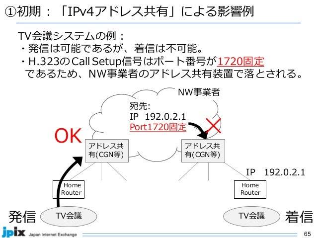 65 ①初期 : 「IPv4アドレス共有」による影響例 TV会議システムの例 : ・発信は可能であるが、着信は不可能。 ・H.323の Call Setup信号はポート番号が1720固定 であるため、NW事業者のアドレス共有装置で落とされる。 ...