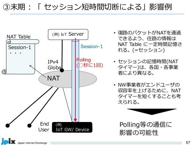 67 ③末期 : 「 セッション短時間切断による」影響例 NAT IPv4 Global (例) IoT Server (例) IoT GW/ Device End User Session-1 Polling (○秒に1回) Session-...