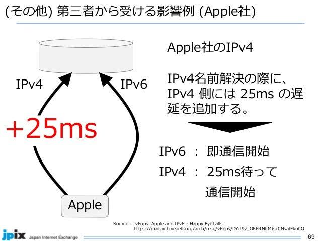 69 (その他) 第三者から受ける影響例 (Apple社) Source : [v6ops] Apple and IPv6 - Happy Eyeballs https://mailarchive.ietf.org/arch/msg/v6ops...