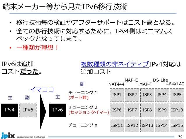 70 端末メーカー等から⾒たIPv6移⾏技術 v6プラス バッファロー IO-DATA IPv4 • 移⾏技術毎の検証やアフターサポートはコスト⾼となる。 • 全ての移⾏技術に対応するために、IPv4側はミニマムス ペックとなってしまう。 • ...