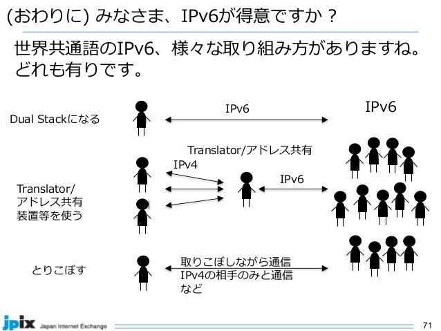 71 (おわりに) みなさま、IPv6が得意ですか ? Translator/アドレス共有 IPv6 IPv6 IPv4 取りこぼしながら通信 IPv4の相⼿のみと通信 など Dual Stackになる Translator/ アドレス共有 装...