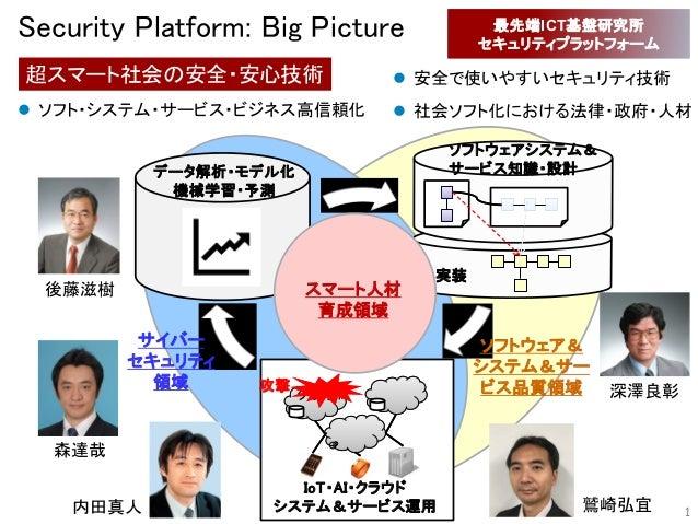 最先端ICT基盤研究所 セキュリティプラットフォーム 最先端ICT基盤研究所 セキュリティプラットフォーム Security Platform: Big Picture 1 超スマート社会の安全・安心技術 データ解析・モデル化 機械学習・予測 ...