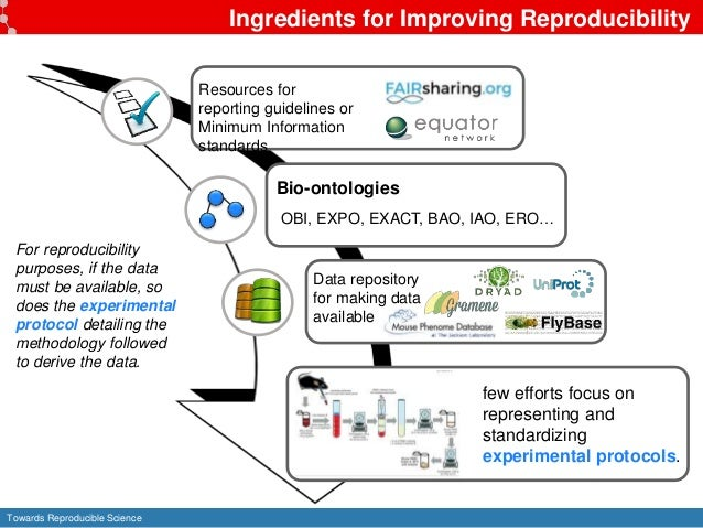 Towards Reproducible Science Bio-ontologies OBI, EXPO, EXACT, BAO, IAO, ERO… Data repository for making data available few...