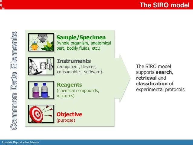 Towards Reproducible Science The SIRO model Sample/Specimen (whole organism, anatomical part, bodily fluids, etc.) Instrum...