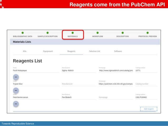 Towards Reproducible Science Reagents come from the PubChem API