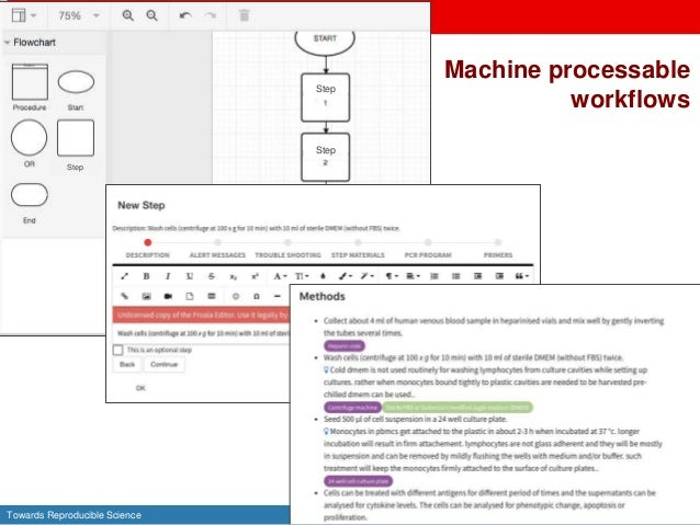 Towards Reproducible Science Machine processable workflows Step Step Step Step Step