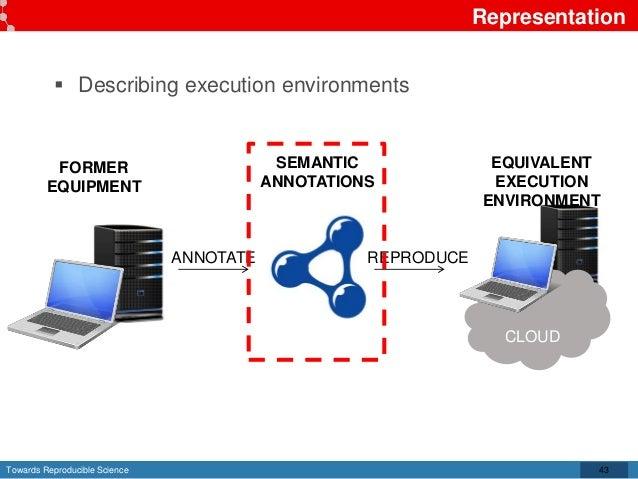 Towards Reproducible Science Representation 43 CLOUD  Describing execution environments FORMER EQUIPMENT ANNOTATE REPRODU...
