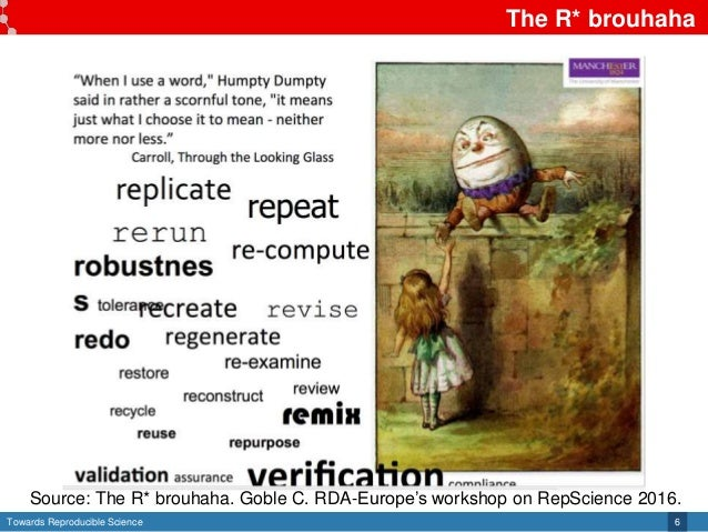 Towards Reproducible Science The R* brouhaha 6 Source: The R* brouhaha. Goble C. RDA-Europe's workshop on RepScience 2016.