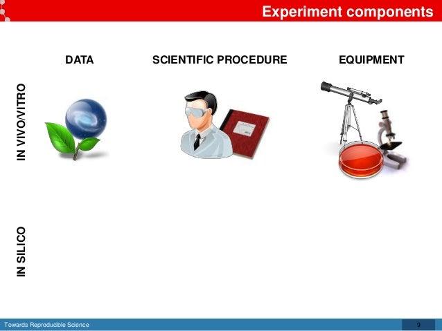 Towards Reproducible Science Experiment components 9 DATA SCIENTIFIC PROCEDURE EQUIPMENT INVIVO/VITROINSILICO