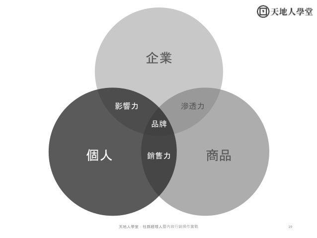 19天地人學堂:社群經理人暨內容行銷操作實戰 企業 商品個人 品牌 影響力 滲透力 銷售力