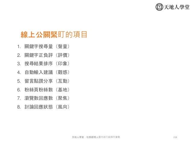 線上公關緊盯的項目 218天地人學堂:社群經理人暨內容行銷操作實戰 1. 關鍵字搜尋量(聲量) 2. 關鍵字正負評(評價) 3. 搜尋結果排序(印象) 4. 自動輸入建議(觀感) 5. 留言點讚分享(互動) 6. 粉絲頁粉絲數(基地) 7. 瀏...