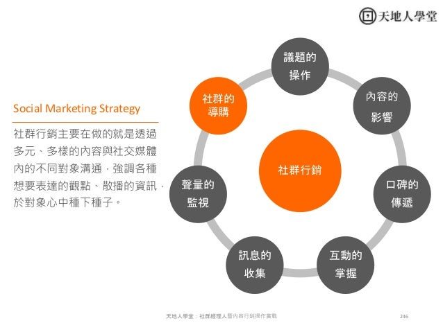 246天地人學堂:社群經理人暨內容行銷操作實戰 社群行銷 議題的 操作 內容的 影響 口碑的 傳遞 互動的 掌握 訊息的 收集 聲量的 監視 社群的 導購 社群行銷主要在做的就是透過 多元、多樣的內容與社交媒體 內的不同對象溝通,強調各種 想要...