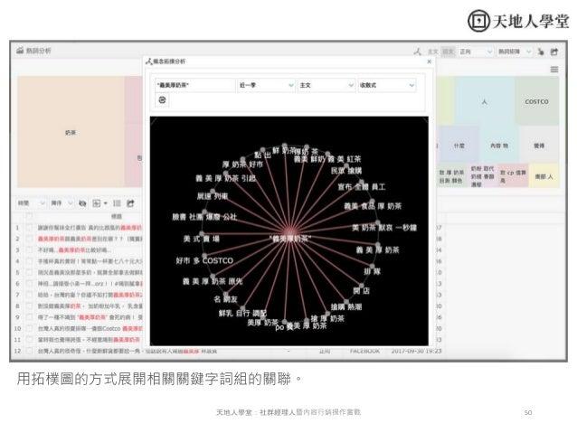 50天地人學堂:社群經理人暨內容行銷操作實戰 用拓樸圖的方式展開相關關鍵字詞組的關聯。