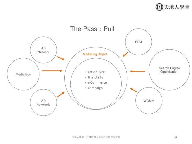 64天地人學堂:社群經理人暨內容行銷操作實戰 The Pass:Pull Media Buy Marketing Object AD Keywords AD Network EDM Search Engine Optimization WOMM...