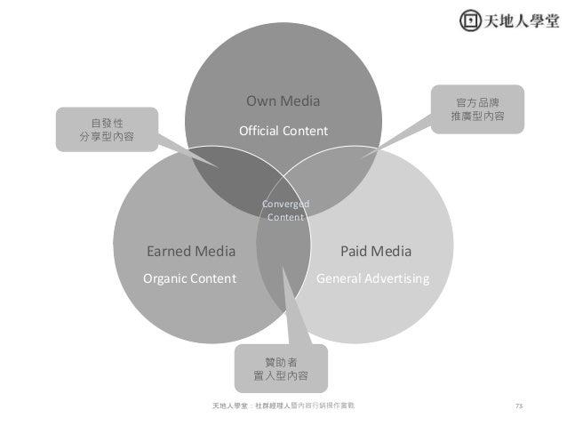 73天地人學堂:社群經理人暨內容行銷操作實戰 Own Media Paid MediaEarned Media Official Content General AdvertisingOrganic Content 自發性 分享型內容 官方品牌...