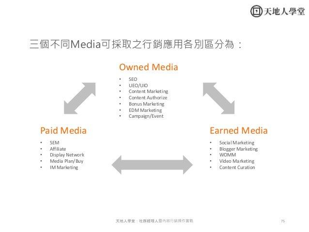 75天地人學堂:社群經理人暨內容行銷操作實戰 三個不同Media可採取之行銷應用各別區分為: Owned Media • SEO • UEO/UIO • Content Marketing • Content Authorize • Bonus...