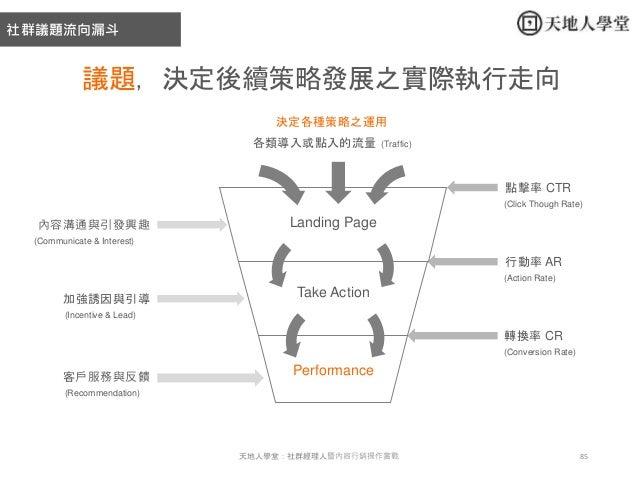 85天地人學堂:社群經理人暨內容行銷操作實戰 Landing Page Take Action Performance 行動率 AR 轉換率 CR (Traffic) (Conversion Rate) 內容溝通與引發興趣 加強誘因與引導 客戶...