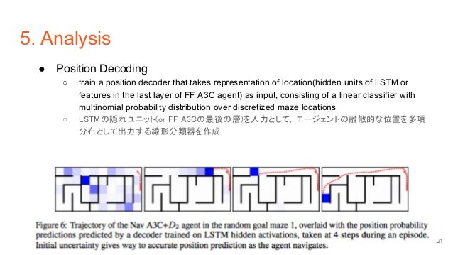 5. Analysis ● Position Decoding ○ train a position decoder that takes representation of location(hidden units of LSTM or f...