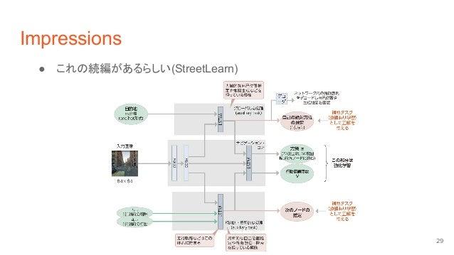 Impressions ● これの続編があるらしい(StreetLearn) 29
