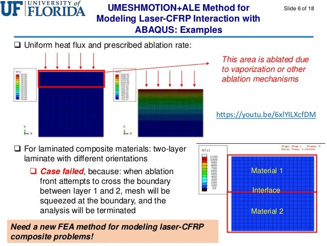 Verification of a Manual Mesh Moving Finite Element Analysis Procedur…