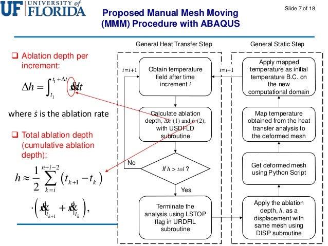 Verification of a Manual Mesh Moving Finite Element Analysis Procedur…