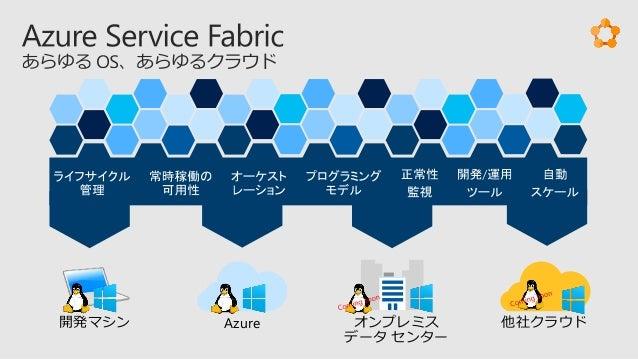 Service Fabric クラスター