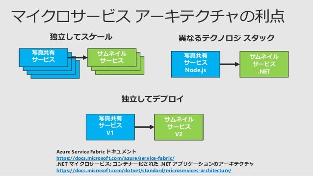 Azure 他社クラウド開発マシン オンプレミス データ センター