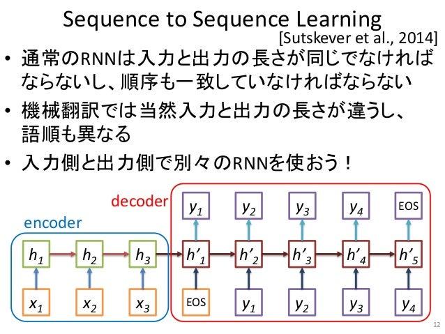 Sequence to Sequence Learning • 通常のRNNは入力と出力の長さが同じでなければ ならないし、順序も一致していなければならない • 機械翻訳では当然入力と出力の長さが違うし、 語順も異なる • 入力側と出力側で別々...